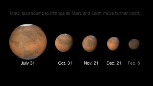 Mars Is About To Give Sky Watchers A Treat